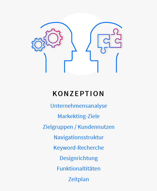 Webseite Kosten: Konzeption