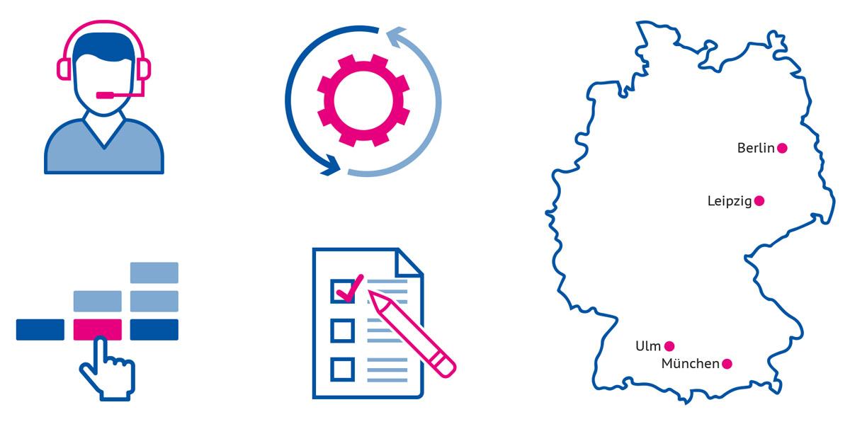 Corporate Design-Styleguide und Icons für die aev aus München und Leipzig